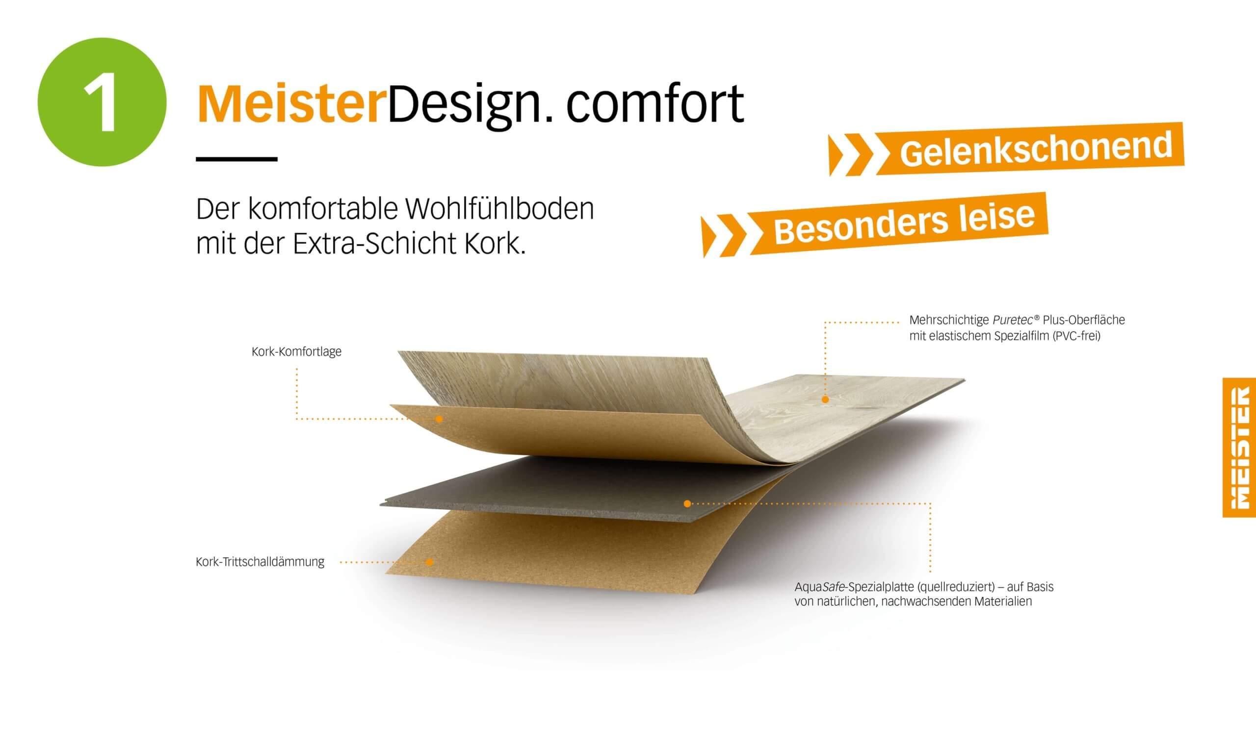 MeisterDesign_comfort_Produktaufbauten